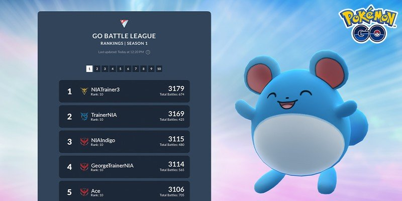 Pokémon Go Battle League launches leaderboard and hosts Marill day